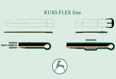 Uhrenarmband 21mm schwarz Leder KUKI-FLEX Patent mit Faltschließe von KUKI (Schließenanstoß 18 mm)